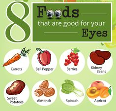 8 Foods that are good for your Eyes