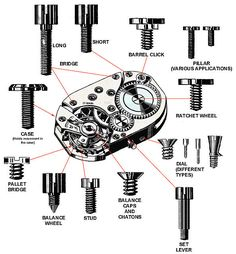 Mechanical movement diagrams Technical Assistance and Helpful Watch Files Pallet Bridge, Clock Repair, Mechanical Watch, Designs To Draw, Diagram, Clock Work, Watches, Clocks, Survival