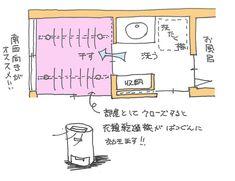これから新築・リフォームする人必見! 洗濯ストレスがなくなる「室内干しのカタチ」 Laundry Room, House Plans, Office Supplies, Floor Plans, Organization, How To Plan, Storage, Home Decor, Closet