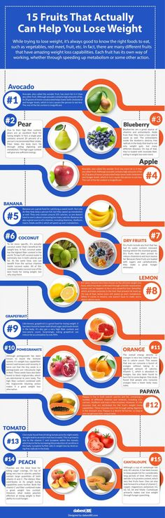 [Infographic] 15 Fruits That Actually Can Help You Lose Weight Help Losing Weight, How To Lose Weight Fast, Speed Up Metabolism, Different Fruits, Best Fruits, Atkins Diet, Foods To Eat, Eating Habits, Lose Fat