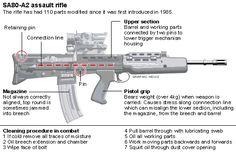 L85A2 SA80 A2 diagram