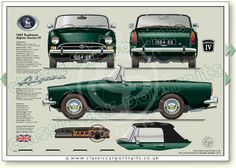 1965 Sunbeam Tiger From Quot Get Smart Quot Favorite Hollywood