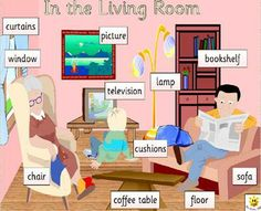 Living Room Vocabulary living room vocabulary | english | pinterest | vocabulary and