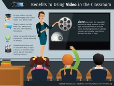11 Reasons Every Educator Needs a Video Strategy