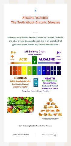 Alkaline Vs Acidic