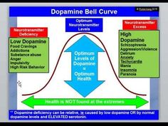 COMT and MAO: How Diet Influences Dopamine and Adrenalin Levels - drive Adrenal Fatigue Treatment, Brain Science, Neurotransmitters, Brain Health, Autoimmune Disease, Natural Medicine, Genetics, Health And Wellness