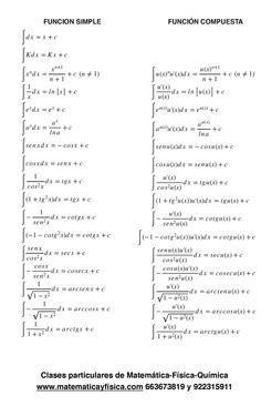 Geometry Formulas, Physics Formulas, Science Student, Science Education, Math Wallpaper, Formula Chart, Math Meeting, Algebraic Expressions, Maths Solutions
