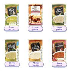 Slimming World Tips, Slimming World Dinners, Mulligatawny, Ham, Stuffed Mushrooms, Soup, Diet, Miniature, Stuff Mushrooms