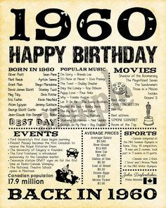 1960 Birthday Poster Canada Version 60 Years Ago 60th | Etsy 60th Birthday Ideas For Dad, 60th Birthday Cards, Mom Birthday Gift, Birthday Greetings, Birthday Basket, Diy 60th Birthday Decorations, 60 Birthday Quotes, Happy 60th Birthday Wishes, 60 Birthday Party Ideas