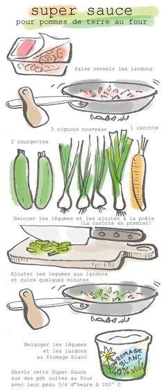 sauce pour les pommes de terre