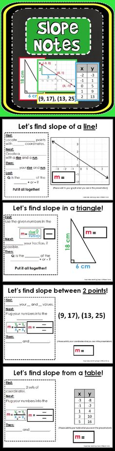 Slope notes for an interactive notebook.