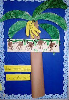CLIL 5 little monkeys swinging from a tree, hand print monkeys Preschool Arts And Crafts, Preschool Music, Preschool Classroom, Art Classroom, Future Classroom, Preschool Ideas, Teaching Ideas, Classroom Ideas, Toddler Art