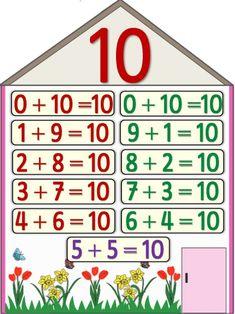 Kindergarten Learning, Preschool Math, Teaching Math, First Grade Worksheets, Kids Math Worksheets, Math Games, Math Activities, Nursery Worksheets, Math Manipulatives