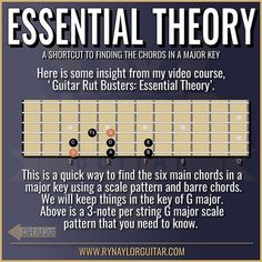 Fretboard Mastery - Your FREE eBook to learn the notes on the guitar fretboard — Ry Naylor Guitar - Guitar Music Theory Lessons Guitar Chords Pdf, Guitar Chord Chart, Guitar Scales, Acoustic Guitar, Music Theory Lessons, Music Theory Guitar, Art Lessons, Guitar Tips, Guitar Lessons