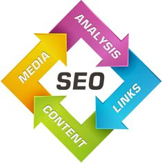 Benefits You Can Get from Search Engine Optimization Freelancer