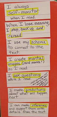 This would foster students to become engaged readers, as it provides them tips to think about while reading, and to help them stay on task and focused with reading. This semester we have talked a lot about being self monitors and re-reading, so this poster correlates perfectly.