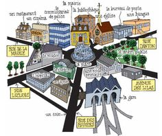 FRANÇAIS LANGUE ÉTRANGÈRE: DEMANDER SON CHEMIN French Language Lessons, French Language Learning, French Lessons, French Teacher, Teaching French, Teaching English, Vocabulary Activities, Classroom Activities, Ideas