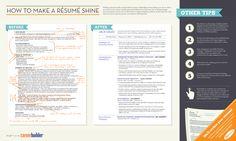 Hola: Una infografía sobre cómo crear un Curriculum Vitae brillante. Un saludo