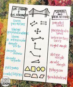 Dual-language (Spanish/English) bridge: geometry and attributes of shapes