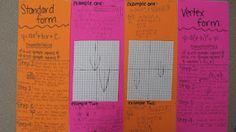 Quadratics Foldables -- Standard and Vertex Form