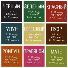 Как заваривать разные виды чая? . Покупай брендовую одежду и обувь по купонам с vanlov.ru
