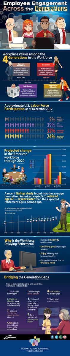 Employee Engagement Across The Generations #Infographic #EmployeeEngagement #Business