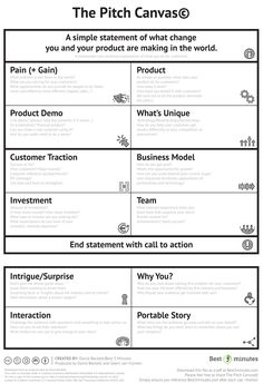 twitter.com/best3minutes - Pitch Canvas. Also great as a sales checklist.