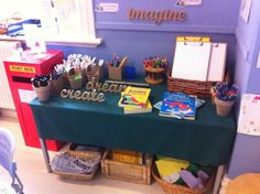 Writing resources table for Walker Learning Investigations program Writing Center Preschool, Writing Area, Preschool Centers, Learning Centers, Learning Activities, Learning Spaces, Learning Environments, Play Spaces, Classroom Organisation