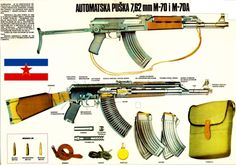 Colorful Artwork, Modern Artwork, Artwork Prints, Poster Prints, Kalashnikov Rifle, Big Lake, Real Steel, Military Guns, Poster Colour