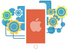 Hire Experienced iPhone App Developers to build fully custom iPhone application development services including app design, enterprise application, eCommerce application and more. Iphone App Development, Android Application Development, Mobile App Development Companies, App Iphone, Ios Developer, Enterprise Application, Build An App, Apple Products, Banner Design