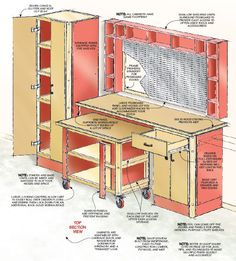 With basic materials and hardware, you can create a low-cost, custom shop storage system. Garage Organization Tips, Garage Storage Shelves, Shop Storage, Woodworking Workbench, Woodworking Projects Diy, Woodworking Shop, Workbench Ideas, Wood Projects, Woodsmith Plans