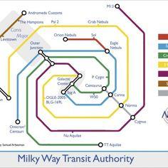 Milky Way Subway Map