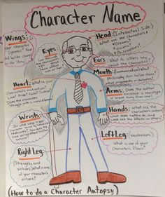 Foil characters in great expectations