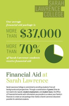 Financial Aid for Undergraduate Students