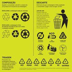 Sobre reciclagem