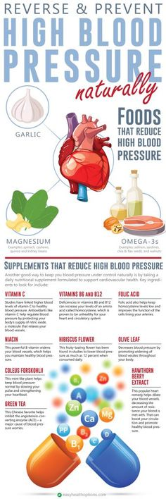 Reverse and prevent high blood pressure naturally [infographic