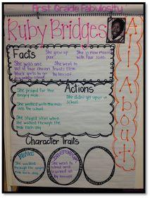First Grade Fabulosity: MLK Jr, Rosa Parks, Ruby Bridges