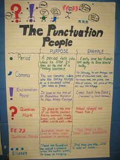 Love this punctuation anchor chart!                                                                                                                                                                                 More