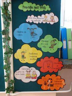 Preschool Decor, Preschool Education, Class Activities, School Board Decoration, Class Decoration, Diy And Crafts, Crafts For Kids, Class Rules, Schools First