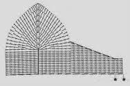 Resultado de imagem para biquini de croche com grafico