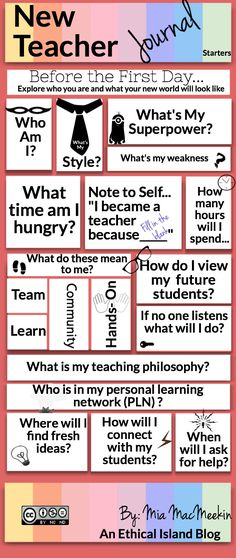 classroom management philosophy statement