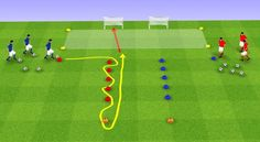 When you participate in soccer training, you will find that you are introduced to many different types of methods of play. One of the most important aspects of your soccer training regime is learning the basics of kicking the soccer b Soccer Dribbling Drills, Football Coaching Drills, Football Workouts, Kids Soccer, Soccer Stars, Soccer Games, Soccer Ball, Youth Soccer, Soccer Practice