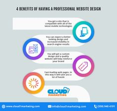 Flycoders is a web development company based in Kolkata. We have dedicated team of web designers capable of creating wonderful and unique designs. Web Design Company, Seo Company, Web Development Company, Design Development, Great Website Design, Responsive Site, Website Maintenance, What Image, Free Quotes