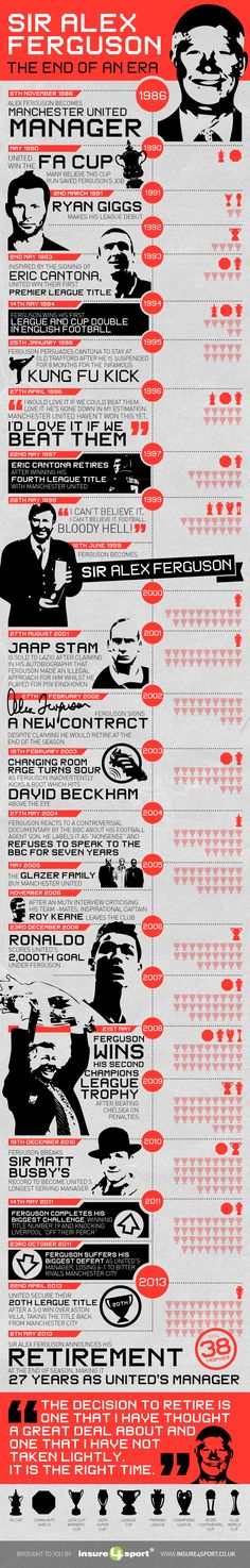 infographic tribute to Sir Alex Ferguson's amazing success at Manchester United - charts the trophies and events through an amazing 27 year jour Manchester United Fans, Ac Milan, Jaap Stam, Fifa, Eric Cantona, Football Soccer, Football Stuff, Soccer Tips, Nike Soccer