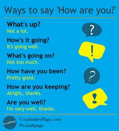 Ways to say 'How are you?' #English www.vocabularypage.com