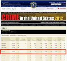 Debunked: The FBI revealed that no murders occurred in Newtown, Connecticut,  Debunked, click picture.