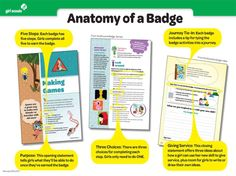And all girls from Brownies through the Ambassador earn BADGES in addition to the Journey recognitions.
