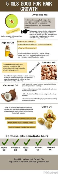 5 oils good for hair growth…they actually penetrate your hair instead of just coating it.