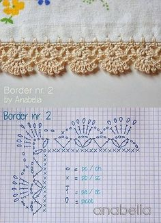 Pattern diagram for pretty crochet edging. Neat idea for dish-cloths, tea-towels, coasters and + Crochet Free Edging Patterns You Should KnowCrochet Beautiful Boarderscould Be PutAdd Borders to your blankets and afghans!Crochet Symbols a Crochet Boarders, Crochet Edging Patterns, Crochet Lace Edging, Crochet Motifs, Crochet Diagram, Crochet Chart, Crochet Trim, Crochet Designs, Crochet Doilies