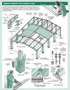 Metallic structures: assemblies in pictures - Metallic structures: assemblies in pictures – Rules and standards – LeMoniteur. Steel Trusses, Roof Trusses, Steel Frame Construction, Construction Drawings, Steel Structure Buildings, Metal Structure, Roof Truss Design, Civil Engineering Design, 3d Modelle